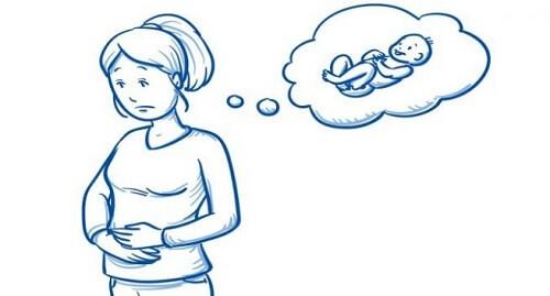 Infertilitatea la femei si barbati: cauze, analize si tratament
