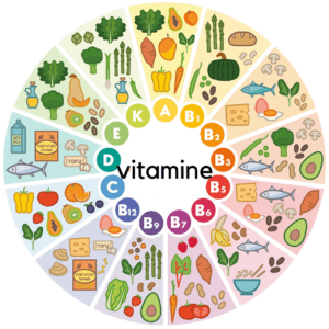 forcapil vitamine pentru par