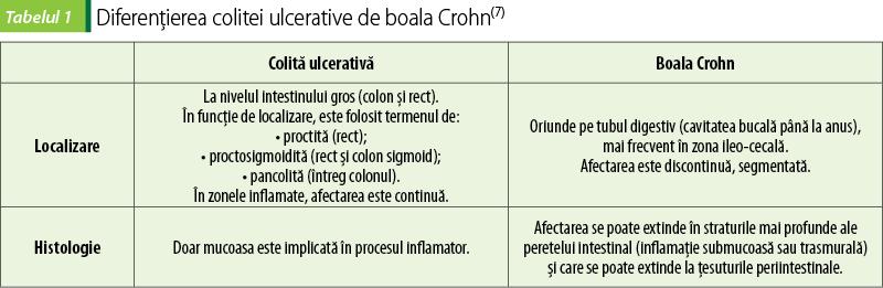 Vierme pentru tratamentul colitei ulcerative - sanchi.ro